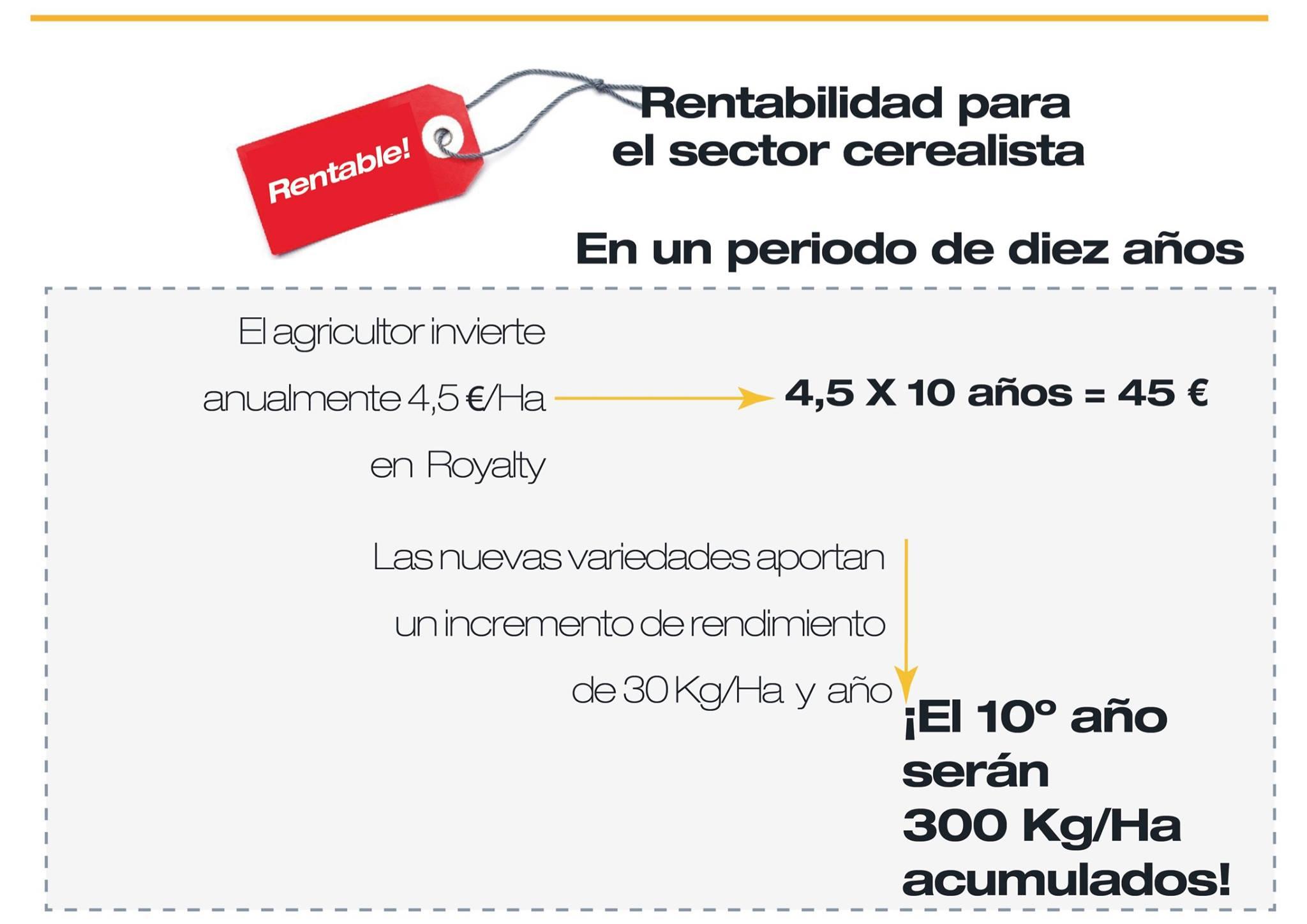 cuadro rentabilidad semilla certificada